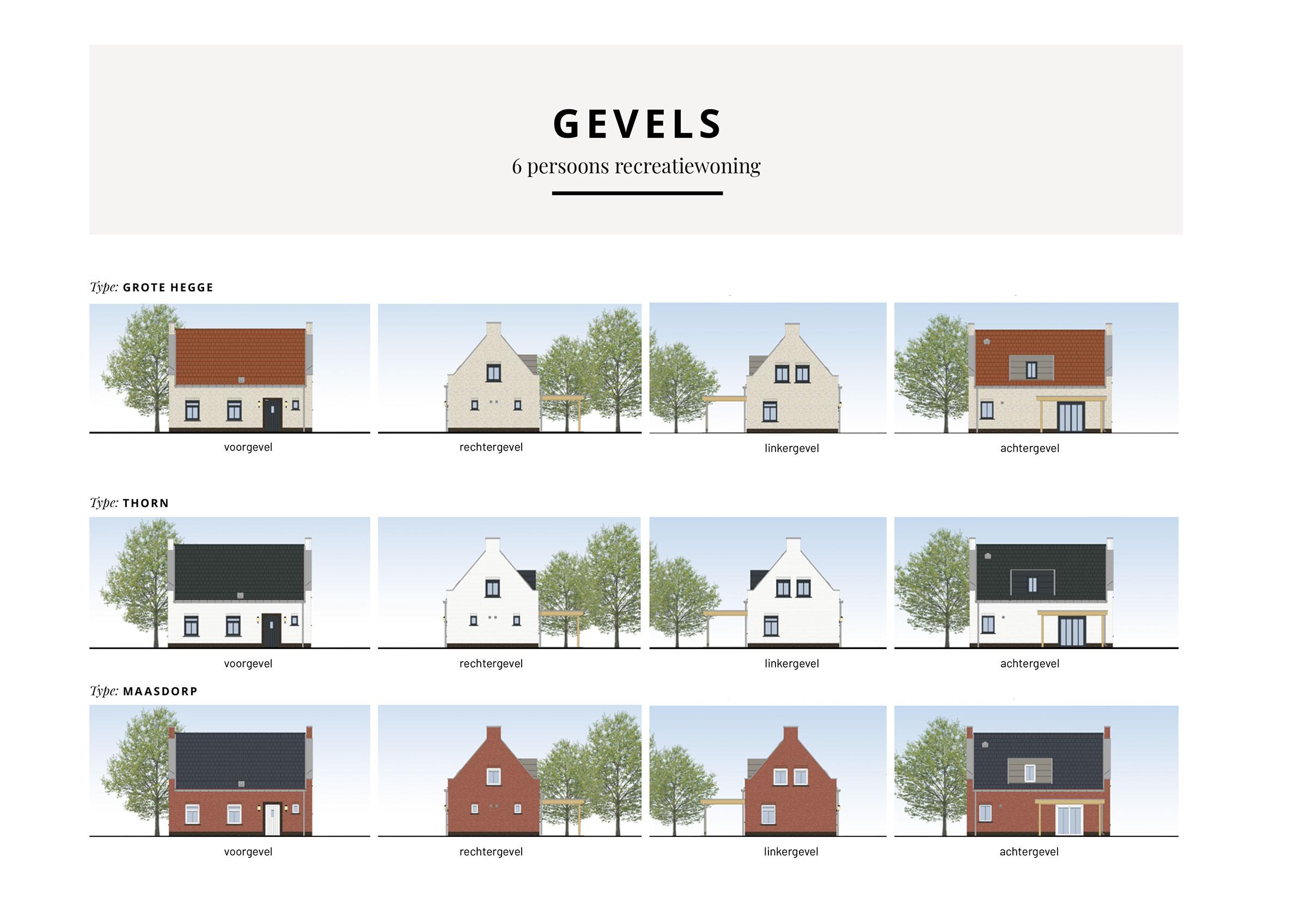 Grundrisse 6personen Fassadenansicht